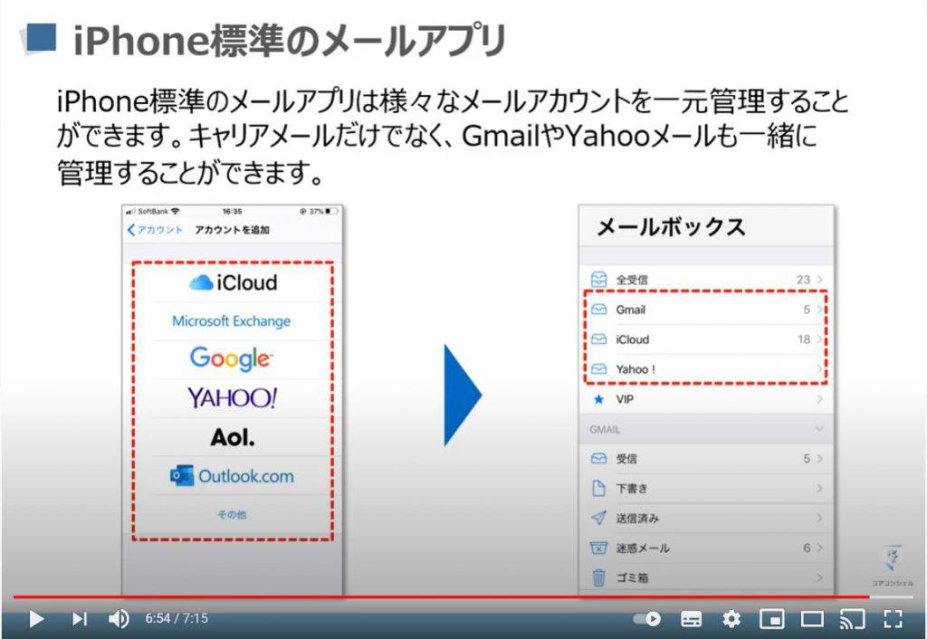 メールの基本:iPhone標準メールアプリについて
