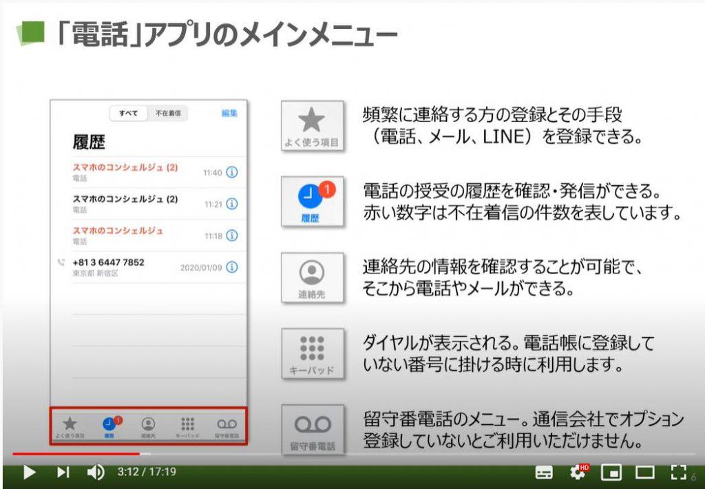 電話アプリ(iPhone):電話アプリのメインメニュー