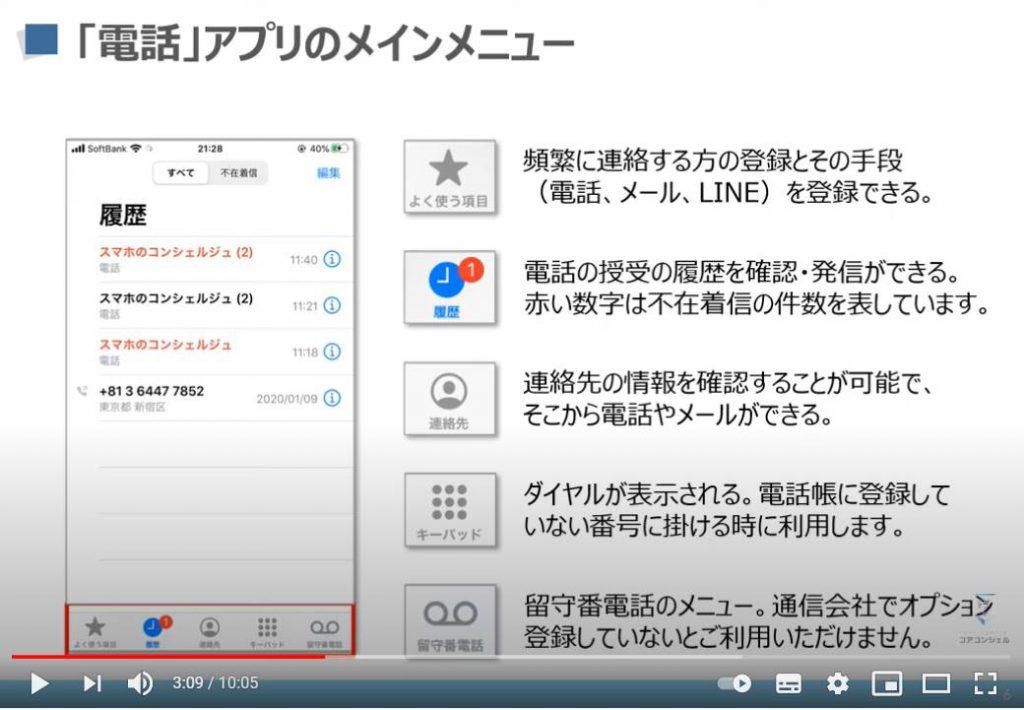 電話アプリの使い方:電話アプリのメインメニュー