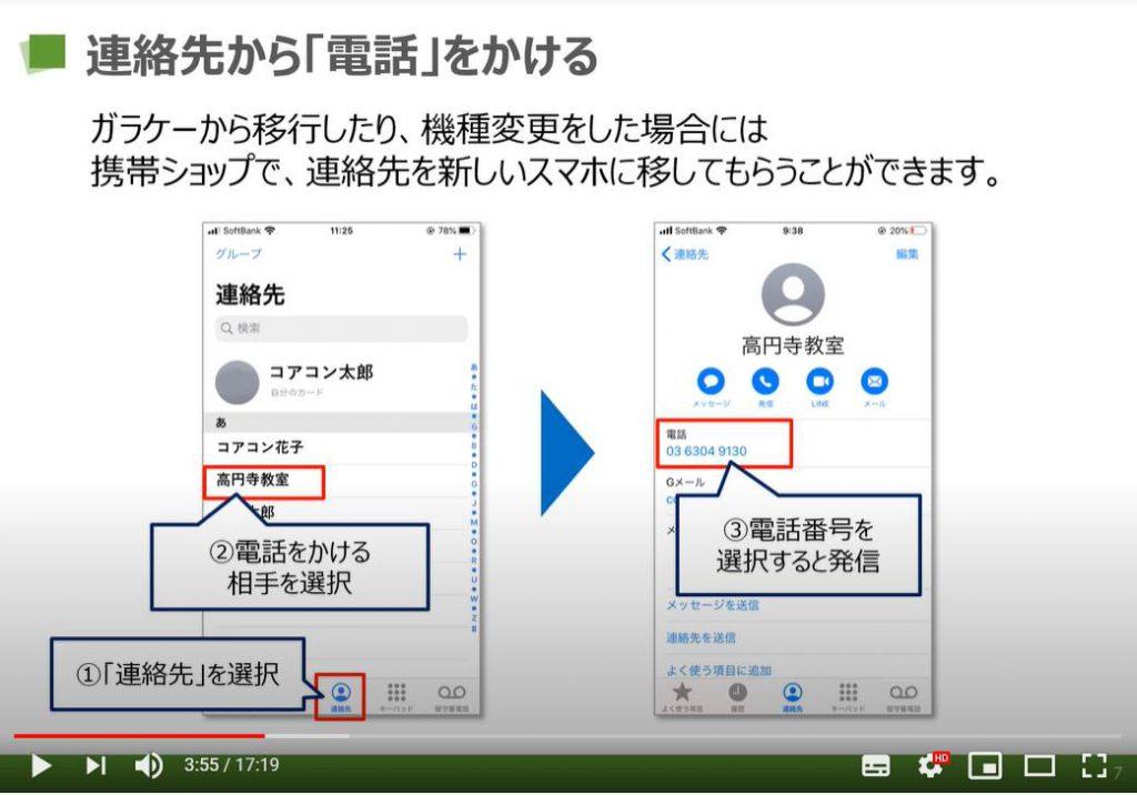 電話アプリ(iPhone):電話のかけ方(連絡先から電話する方法)
