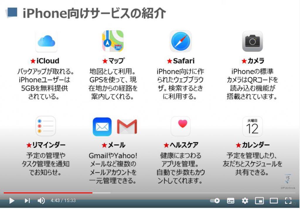 iPhone向けのサービス紹介:iCloud(アイクラウド)・マップ・Safari(サファリ)・カメラ・リマインダー・メール・ヘルスケア・カレンダー
