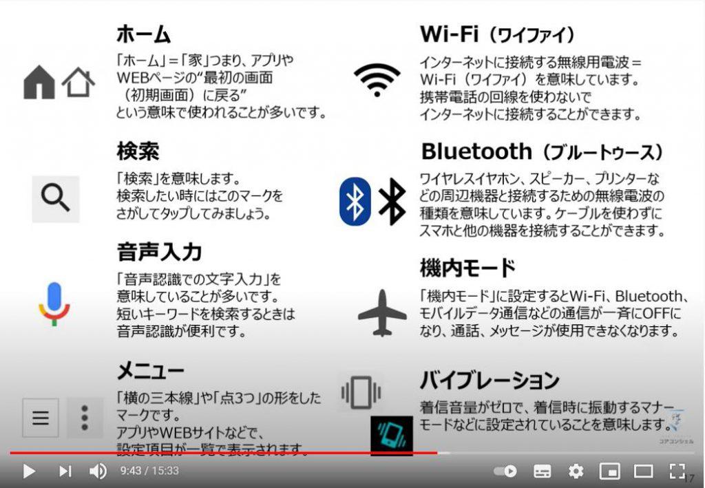 アイコンの種類:ホームアイコン・Wi-Fi(ワイファイ)アイコン・検索アイコン・Bluetooth(ブルートゥース)アイコン・音声入力アイコン・機内モードアイコン・メニューアイコン・バイブレーションアイコン
