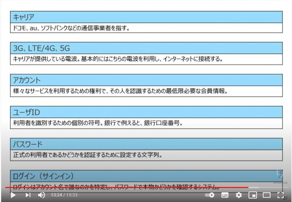 スマホ用語集:キャリア・3G・LTE/4G・5G・アカウント・ユーザーID・パスワード・ログイン(サインイン)