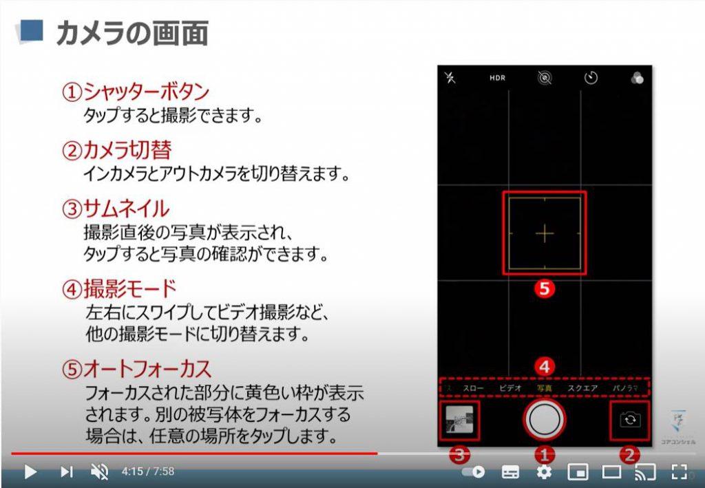 カメラアプリの使い方:カメラ画面の説明