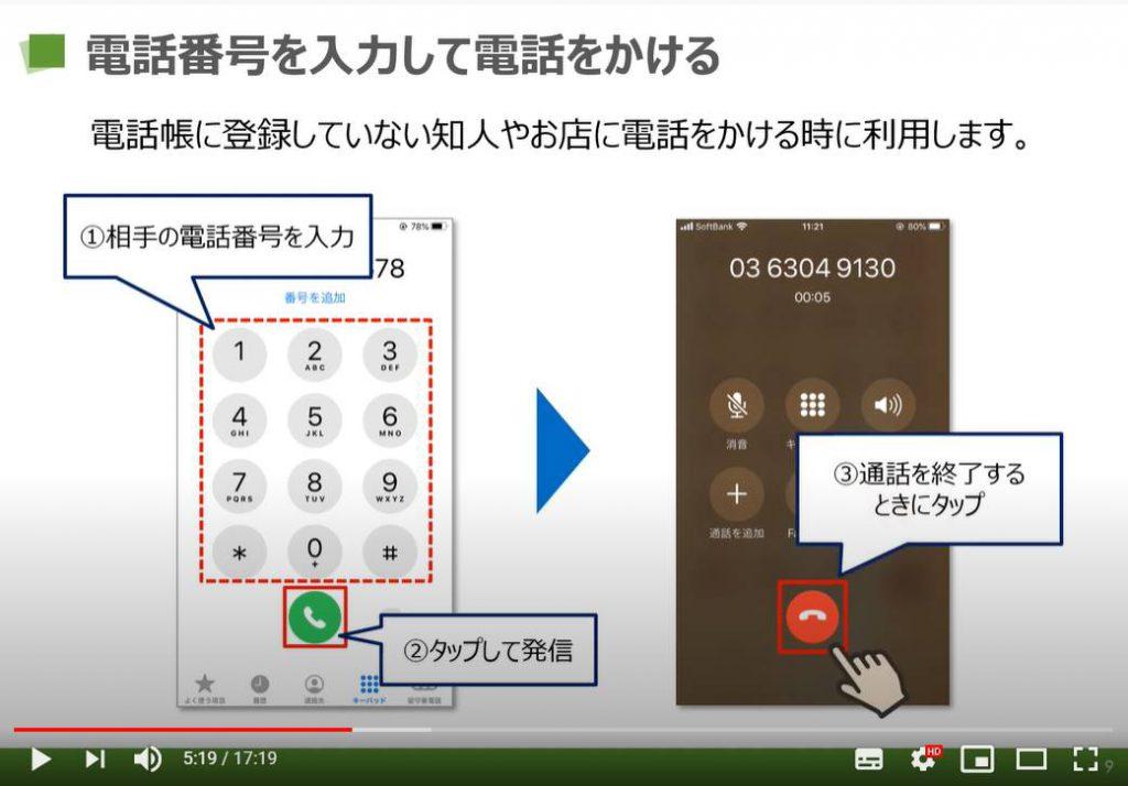 電話アプリ(iPhone):電話のかけ方(番号入力)