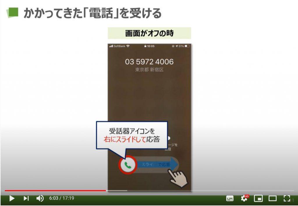 電話アプリ(iPhone):電話の受け方