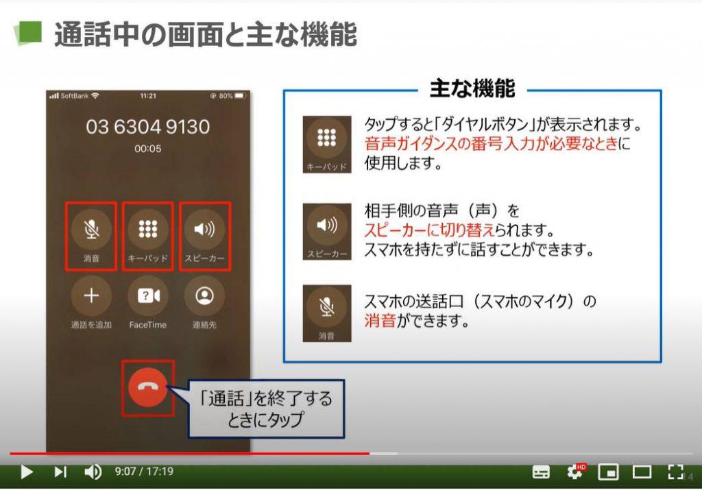 電話アプリ(iPhone):通話中の画面の主な機能