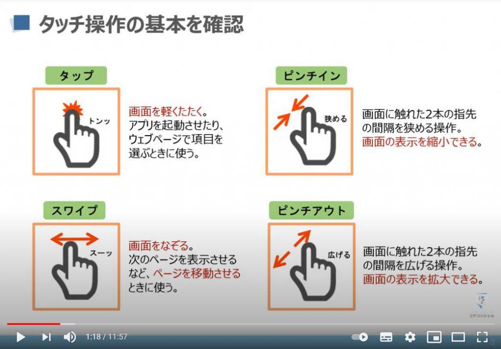 スマホの基本操作:タッチ操作の基本