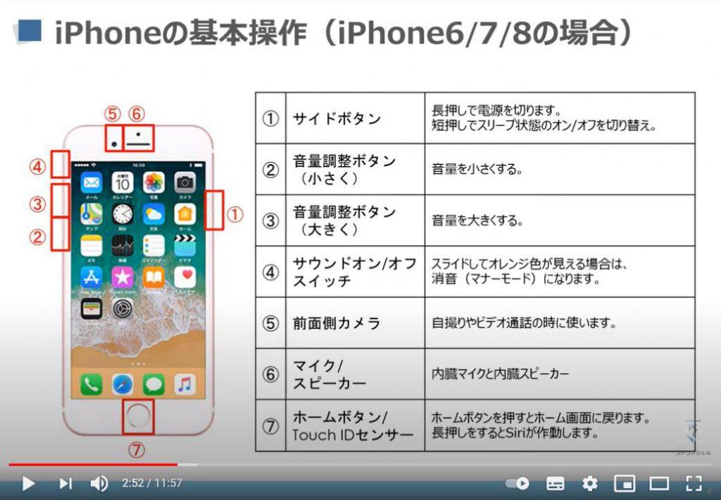 スマホの基本操作:iPhone6/7/8の基本操作