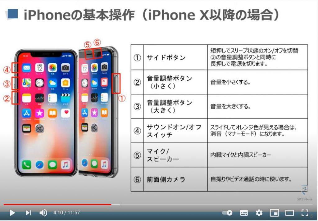 スマホの基本操作:iPhone X以降の基本操作