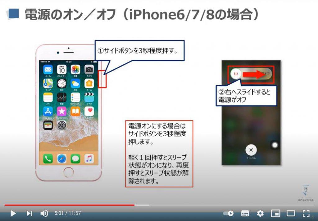 スマホの基本操作:iPhone6/7/8の電源のオン/オフ