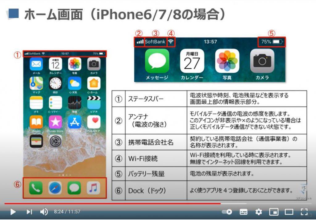 スマホの基本操作:iPhone6/7/8のホーム画面