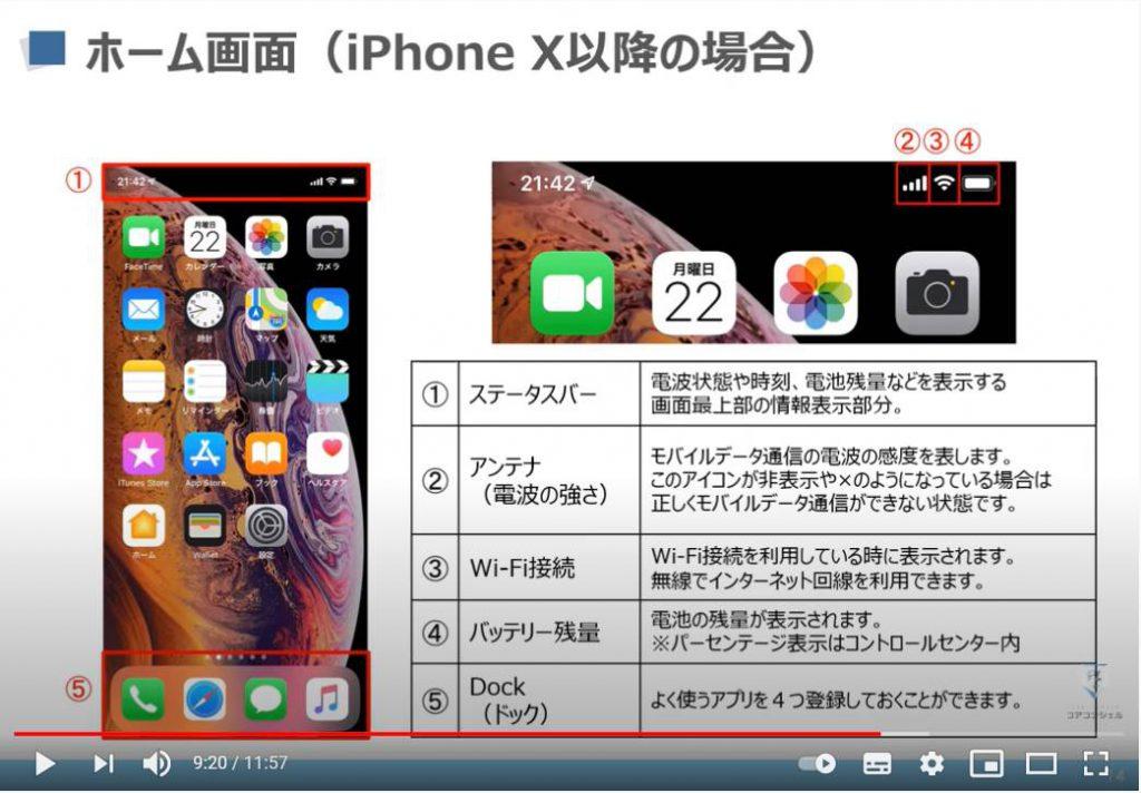 スマホの基本操作:iPhone X以降のホーム画面