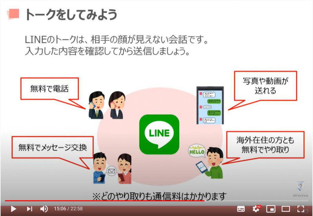LINEの使い方:トークの始め方