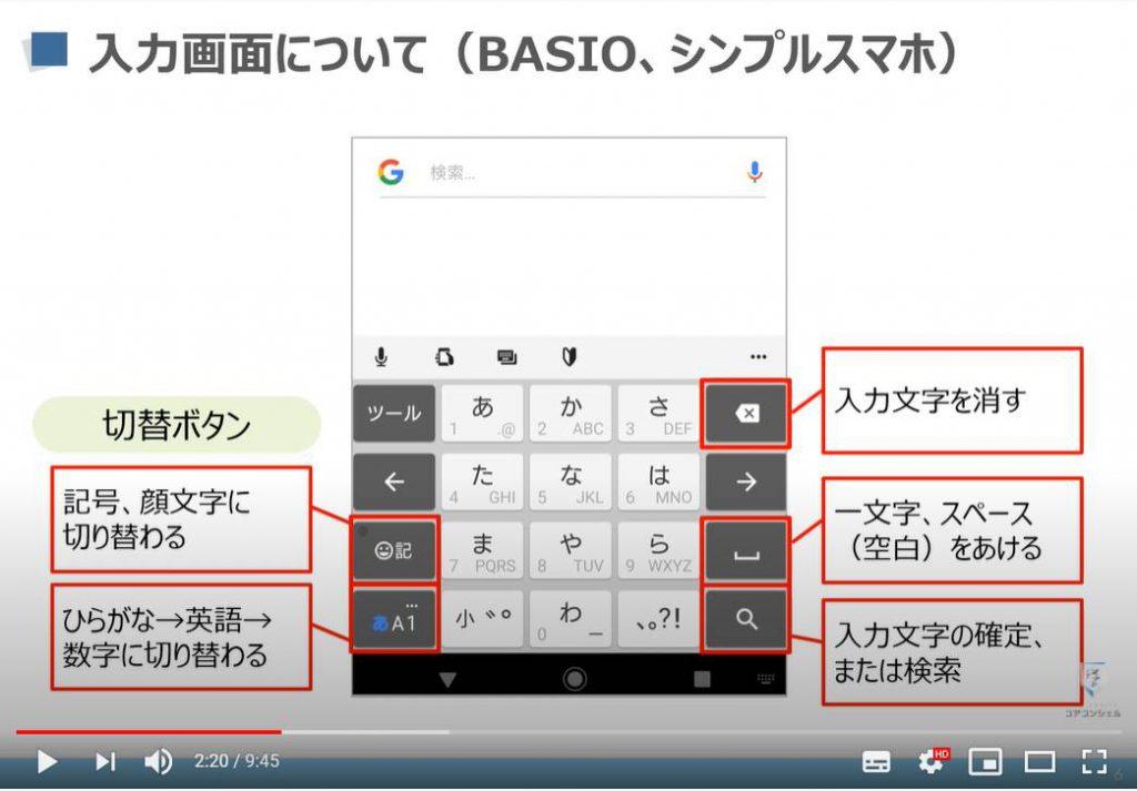 文字入力:入力画面(BASIO/シンプルスマホ)
