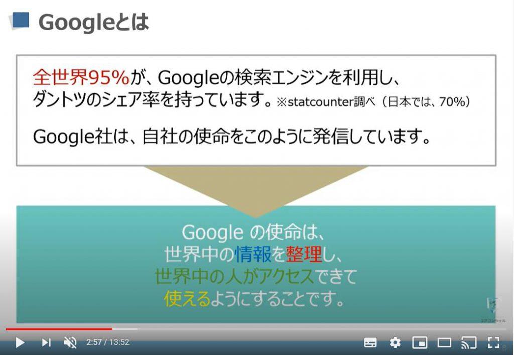 Googleとは