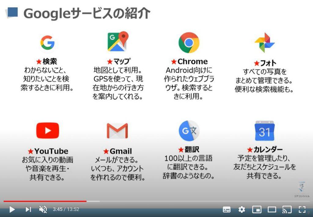 Googleサービスの紹介