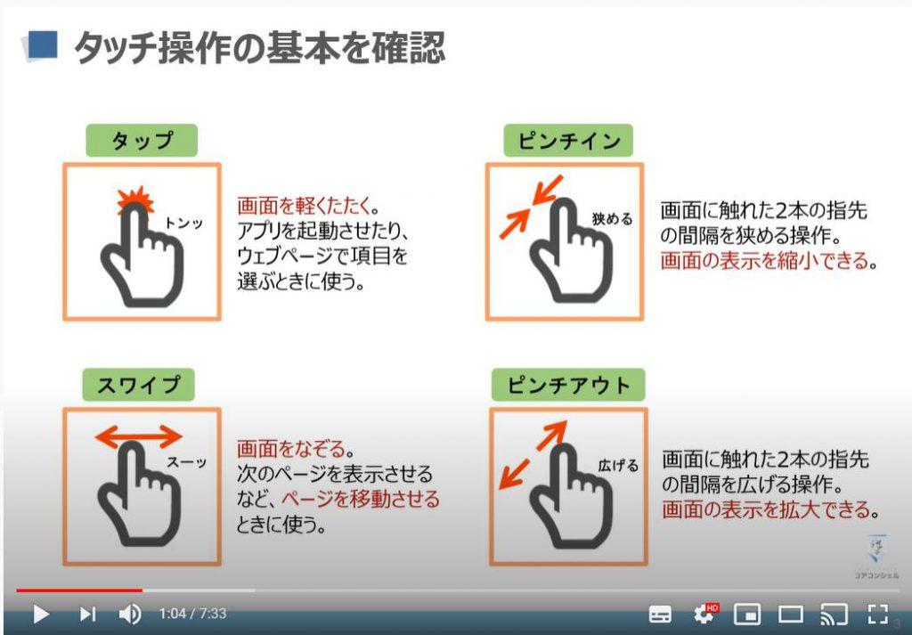 らくらくスマホの使い方:タッチ操作の基本を確認