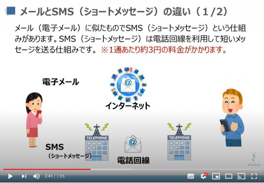 メールの使い方:メールとSMS(ショートメッセージ)の違い