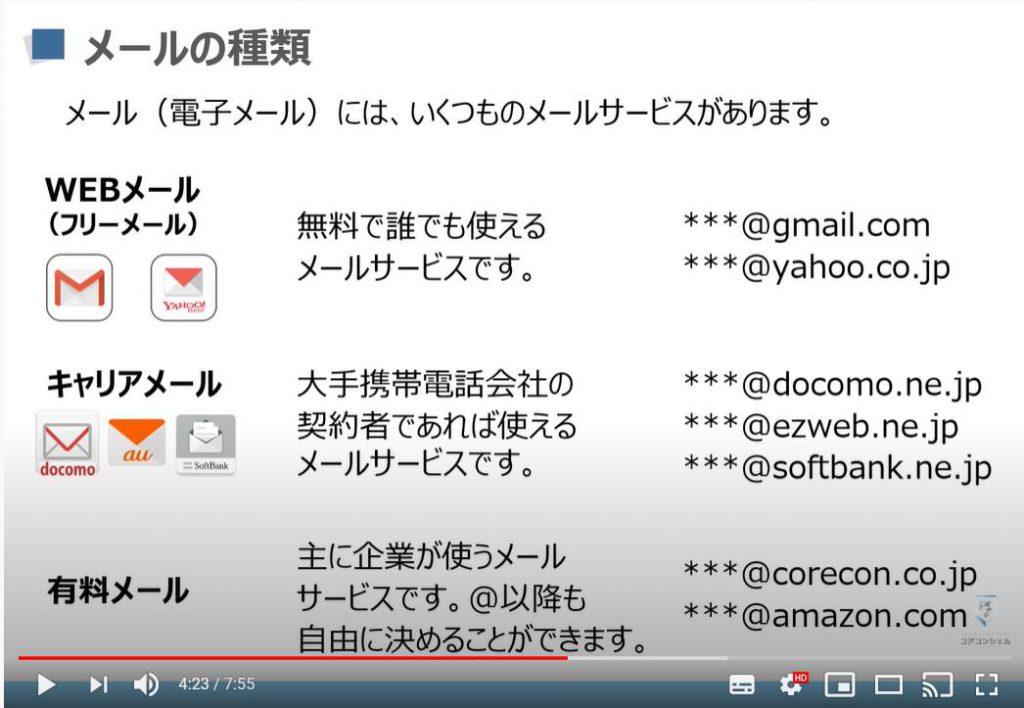 メールの使い方:メールの種類