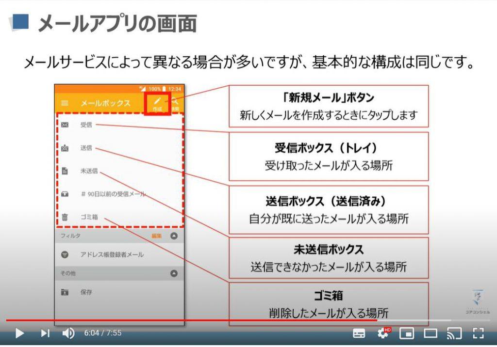 メールの使い方:メールアプリの画面
