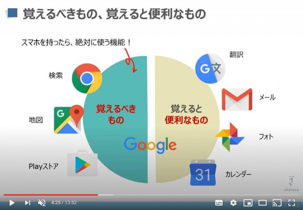 Googleサービスで覚えるべきものと覚えると便利なもの