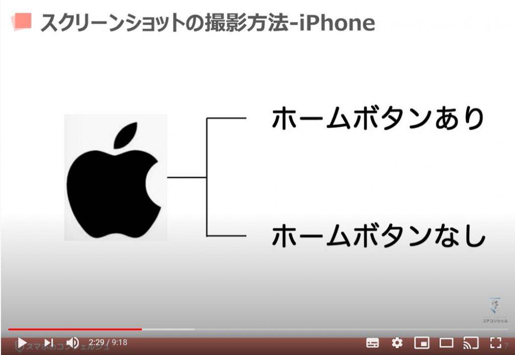 スクリーンショットの撮り方:iPhoneの場合