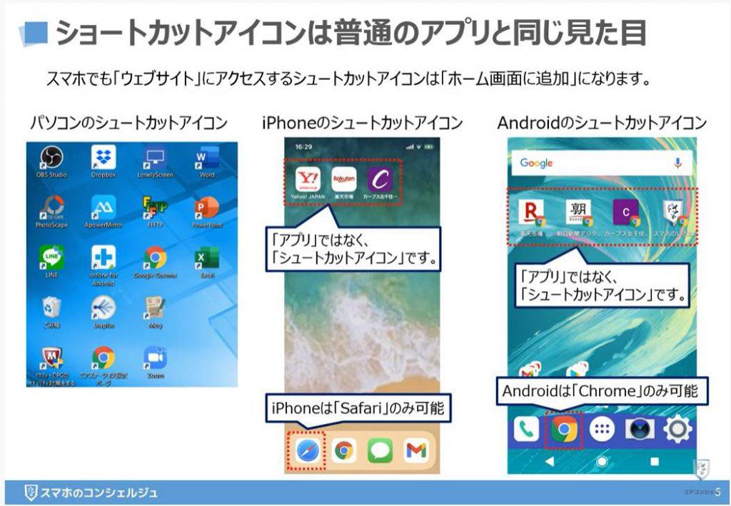 ショートカットアイコンは普通のアプリと同じ見た目