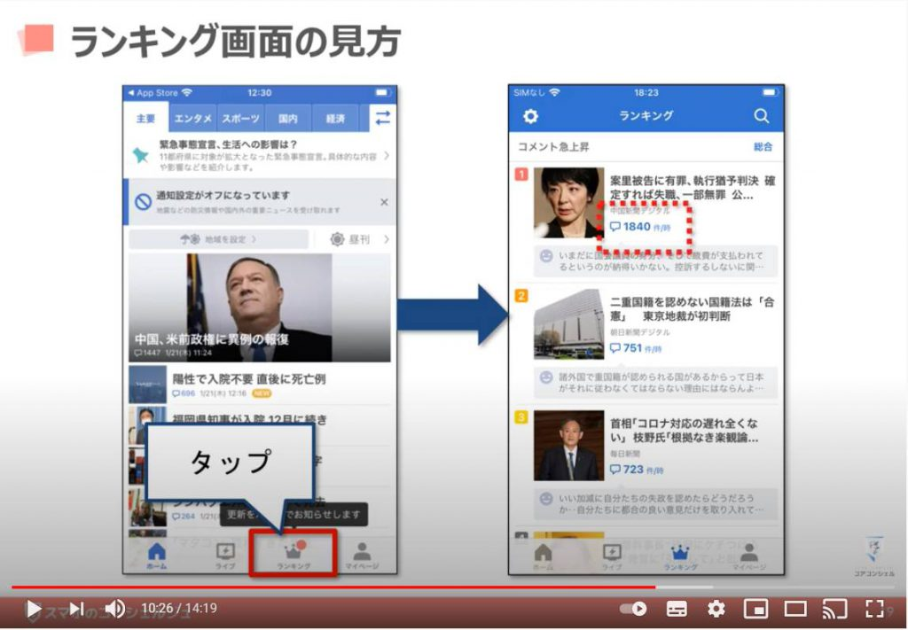 Yahoo(ヤフー)ニュースの使い方:ランキング画面の見方