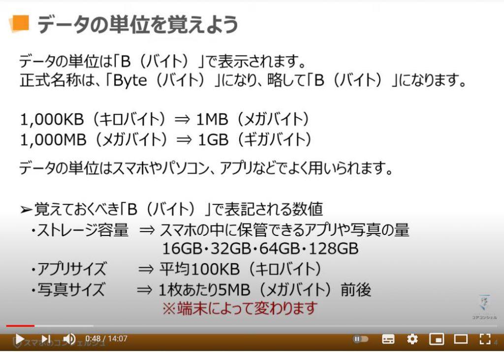 データの単位:ギガバイト・メガバイト・キロバイト