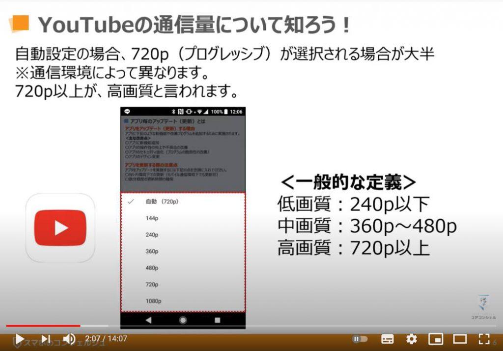 データ通信の消費量(通信量):YouTune(ユーチューブ)の場合