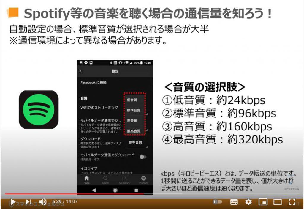 データ通信の消費量(通信量):Spotify(スポティファイ)の通信量(音質)