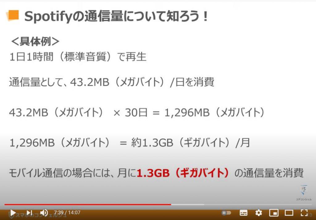 データ通信の消費量(通信量):Spotify(スポティファイ)の通信量