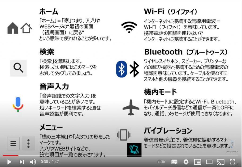 アイコンの意味:ホームアイコン・(Wi-Fi)ワイファイアイコン・検索アイコン(虫眼鏡)・音声入力アイコン(マイク)・Bluetooth(ブルートゥース)アイコン・機内モードアイコン・メニューアイコン・バイブレーションアイコン