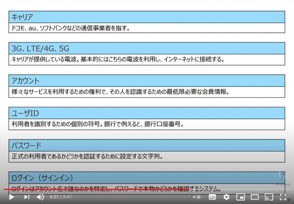 スマホ用語:キャリア・3G/LTE/4G/5G・アカウント・ユーザID・パスワード・ログイン(サインイン)