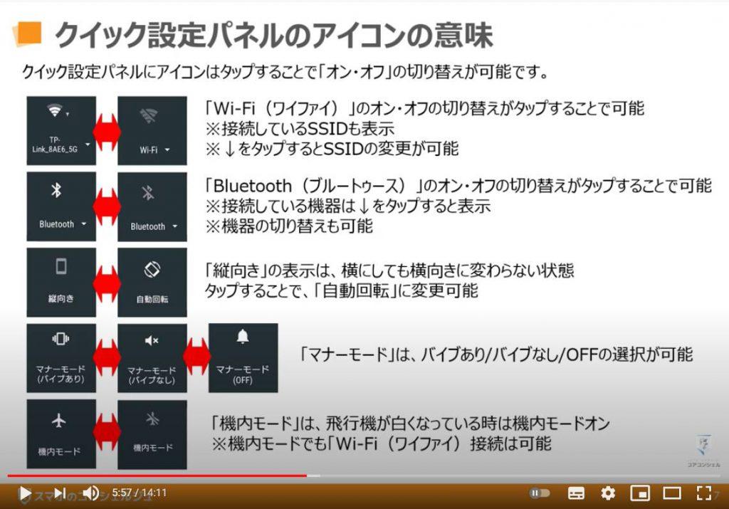 クイック設定パネルの使い方:クリック設定パネルのアイコンの意味(Wi-Fi・Bluetooth・縦向き・自動回転・マナーモード・機内モード)