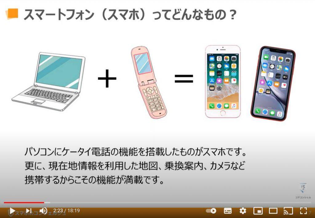 初級コース:スマートフォンとは