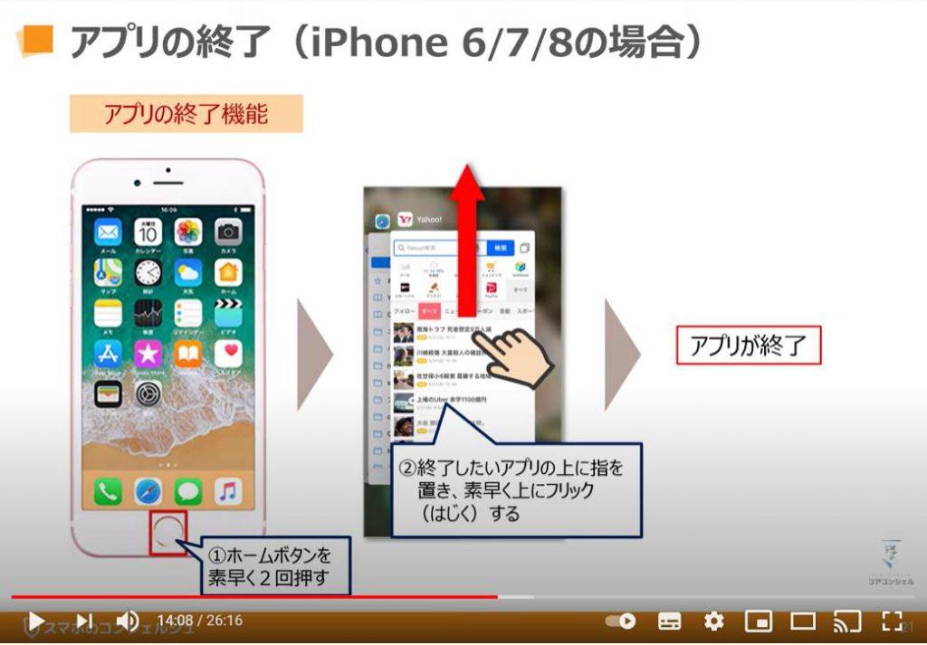 アプリのインストールと削除:アプリの終了(iPhone 6/7/8の場合)