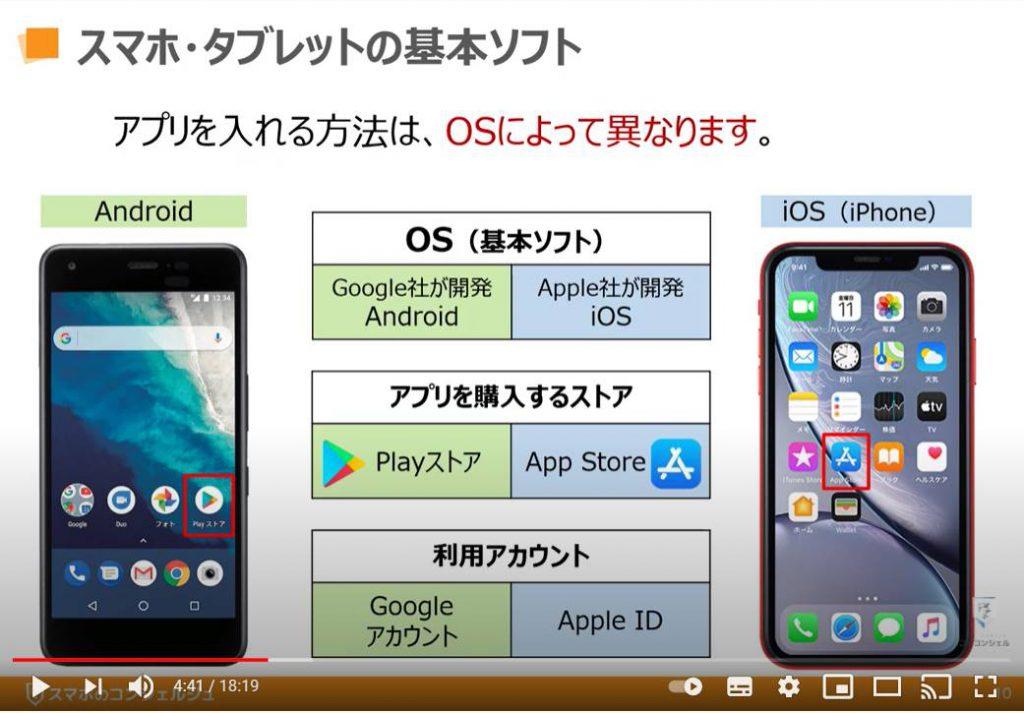 初級コース:スマホ・タブレットの基本ソフト(端末OS):iOSとAndroid