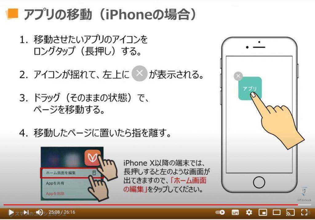 アプリのインストールと削除:アプリの移動方法(iPhone等のiOS端末の場合)