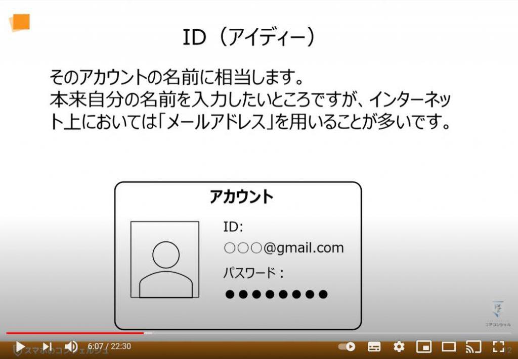 アカウント登録方法:ID(アイディー)とは