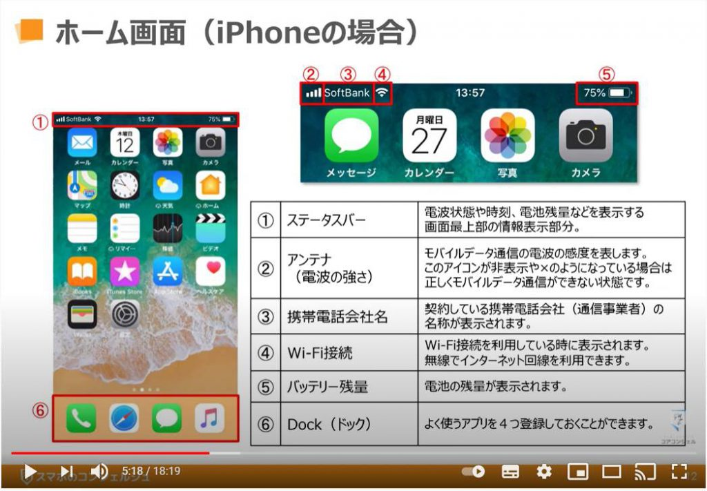 初級コース:ホーム画面の見方(iPhone等のiOS端末の場合)