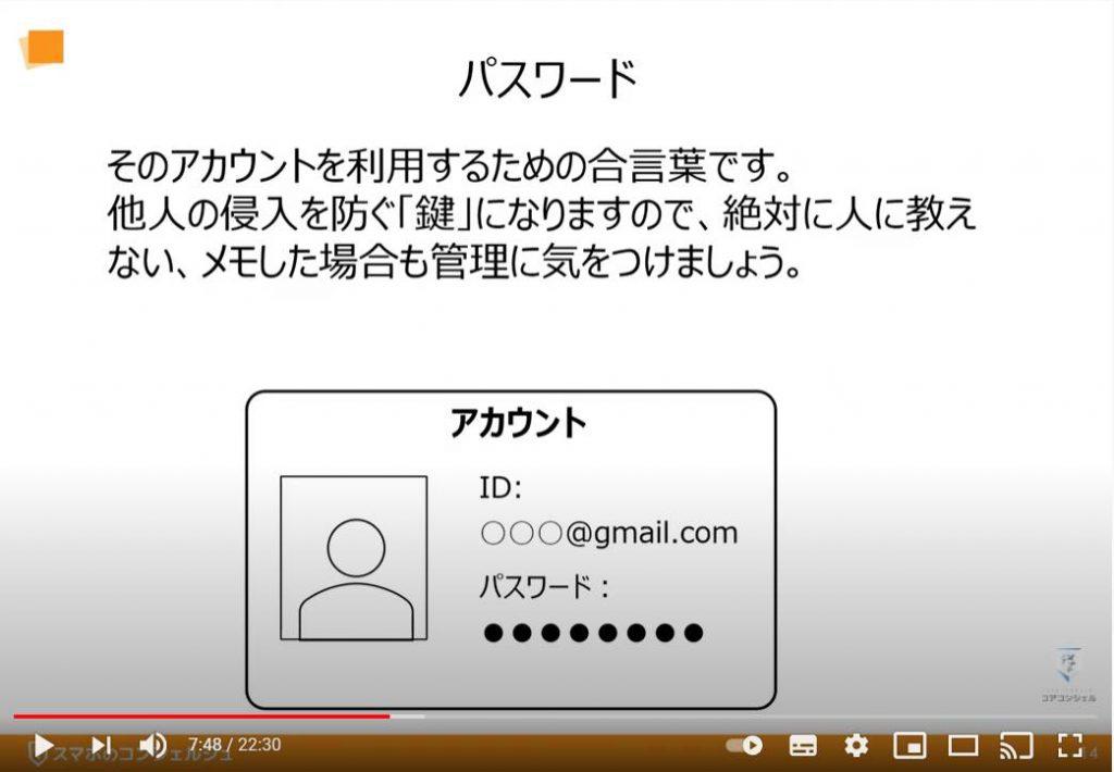アカウント登録方法:パスワードとは