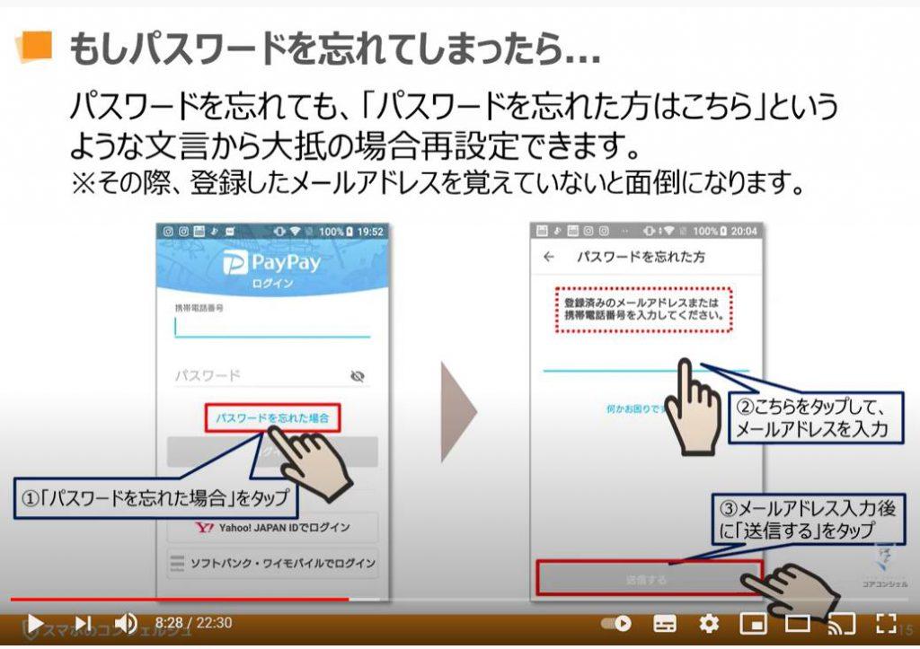 アカウント登録方法:パスワードの再設定