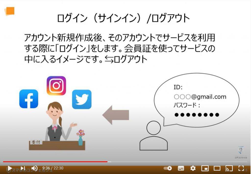 アカウント登録方法:ログイン(サインイン)とログアウト(サインアウト)
