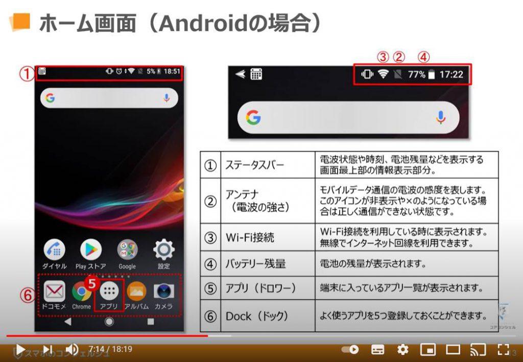 初級コース:ホーム画面の見方(Android端末の場合)
