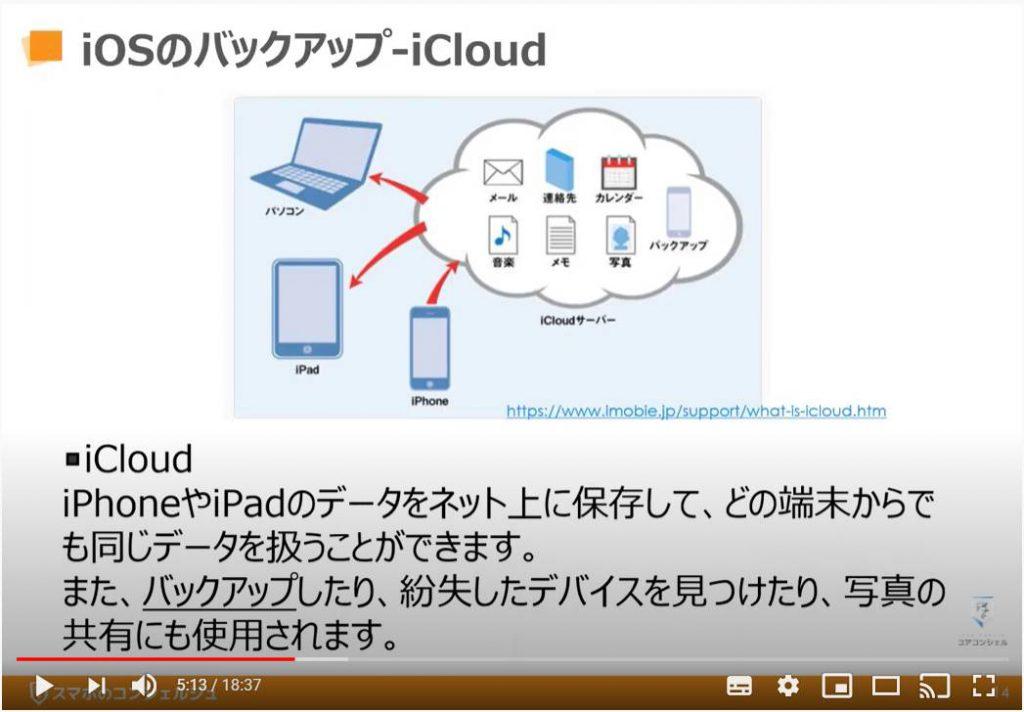データのバックアップ(iPhone等のiOS端末の場合):iOSのバックアップ(iCLoud)