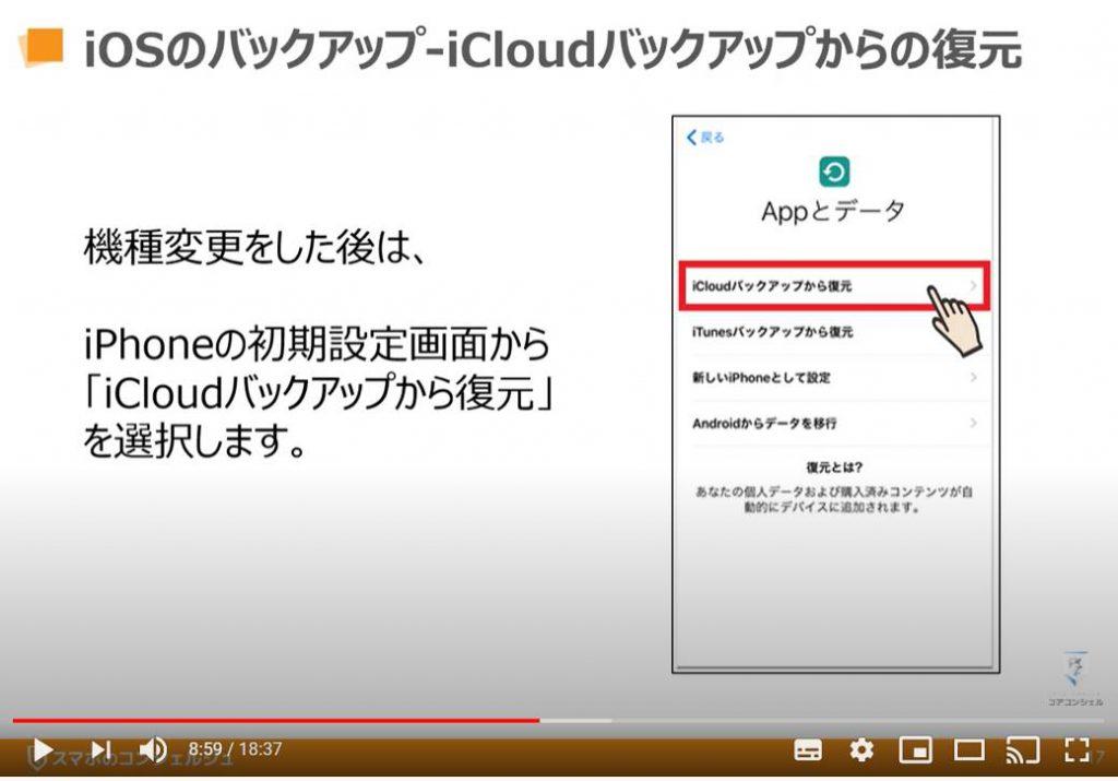 データのバックアップ(iPhone等のiOS端末の場合):iOSのバックアップ(iCLoudバックアップから復元)