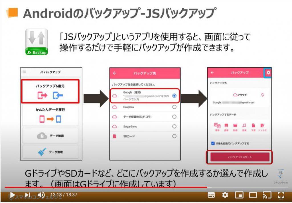 データのバックアップ(Android端末の場合):JSバックアップの方法