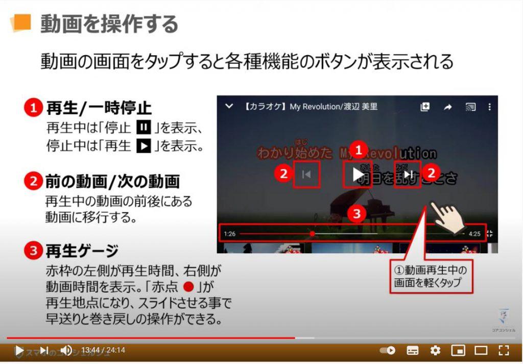YouTube(ユーチューブ)の使い方:YouTube(ユーチューブ)で動画を視聴する方法
